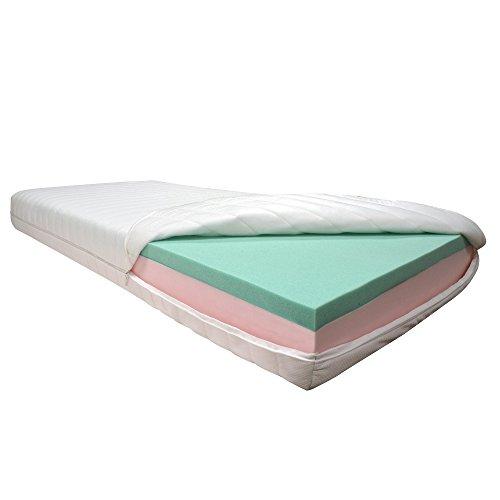 betten abc 9 zonen kaltschaummatratze orthomatra gel 1000 matratze mit gelschaumauflage h2 5. Black Bedroom Furniture Sets. Home Design Ideas